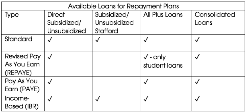 studentloans2.png