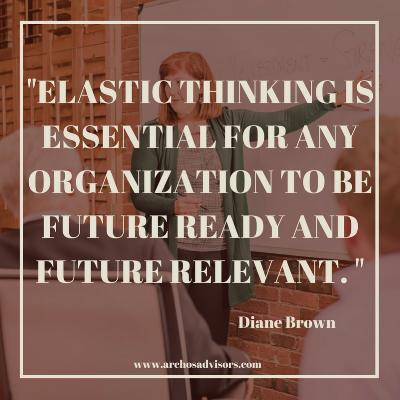 Elastic Thinking.png