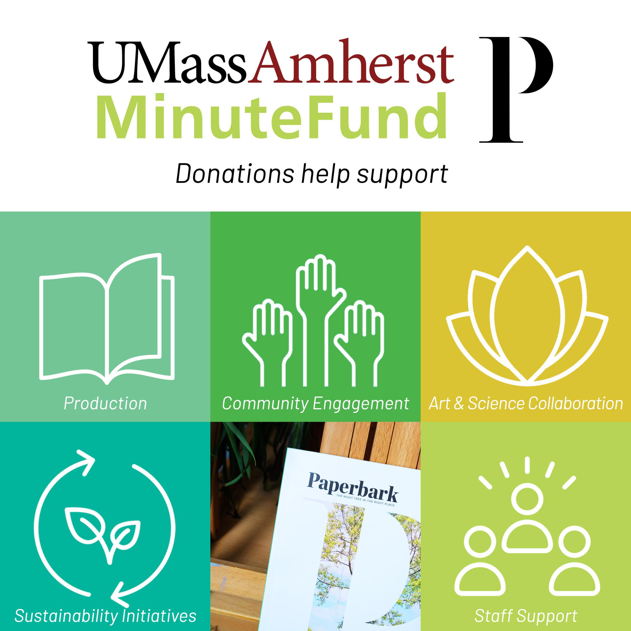 MinuteFund Support.jpg