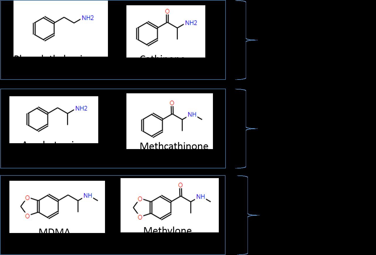 Stimulant Comparison Chart.png