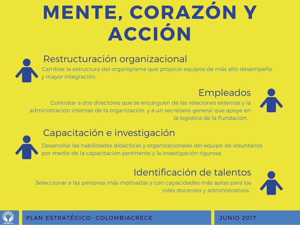 Aprendizaje institucional