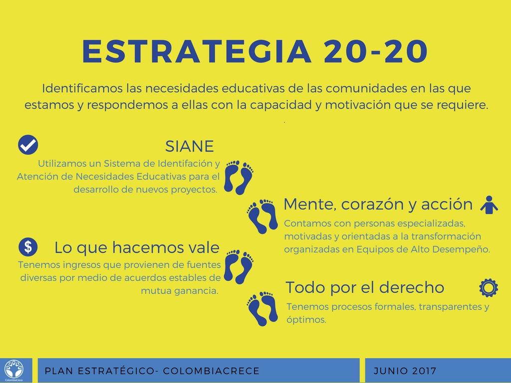 Estrategia 20-20