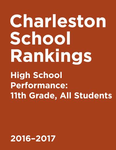HS-All-SchoolRanking-2016_17.jpg