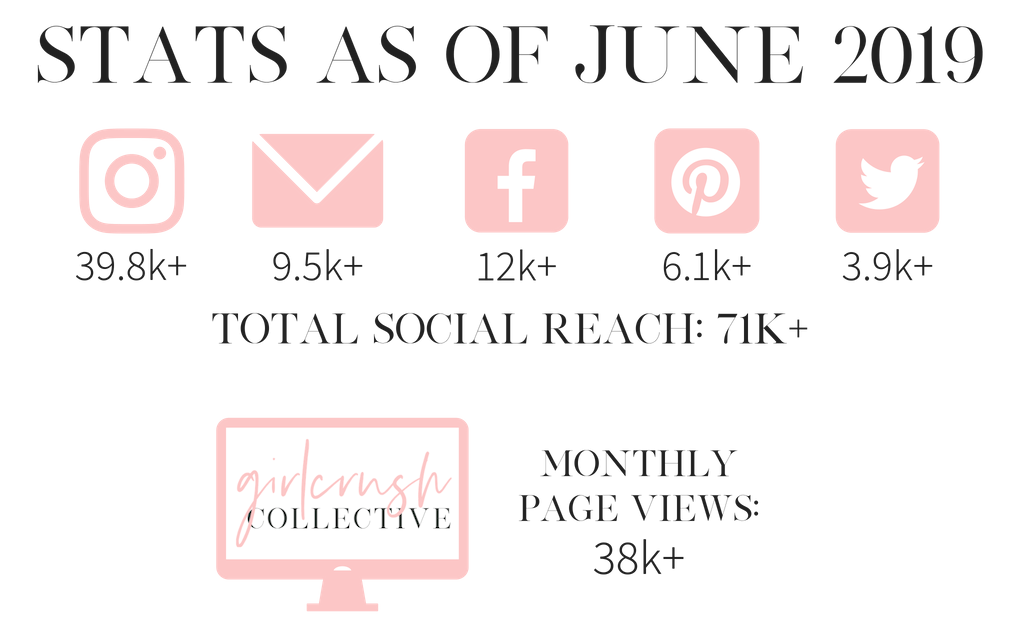 girlcrush collective feature statistics