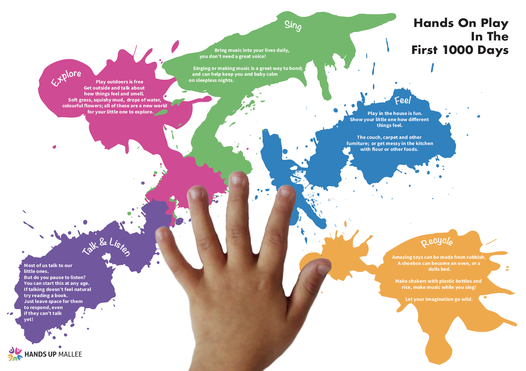 Hands on play in the First 1000 Days infographic