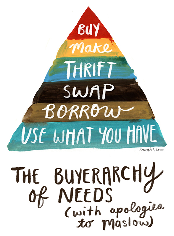 The Buyerarchy of Needs by Sarah Lazarovic