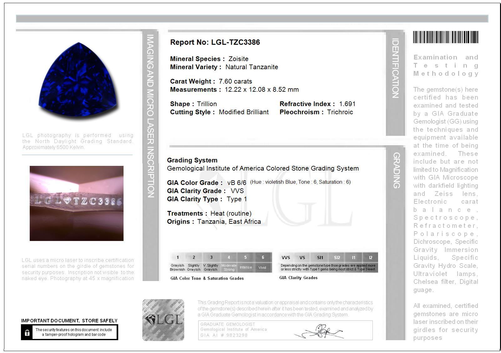 gem certification