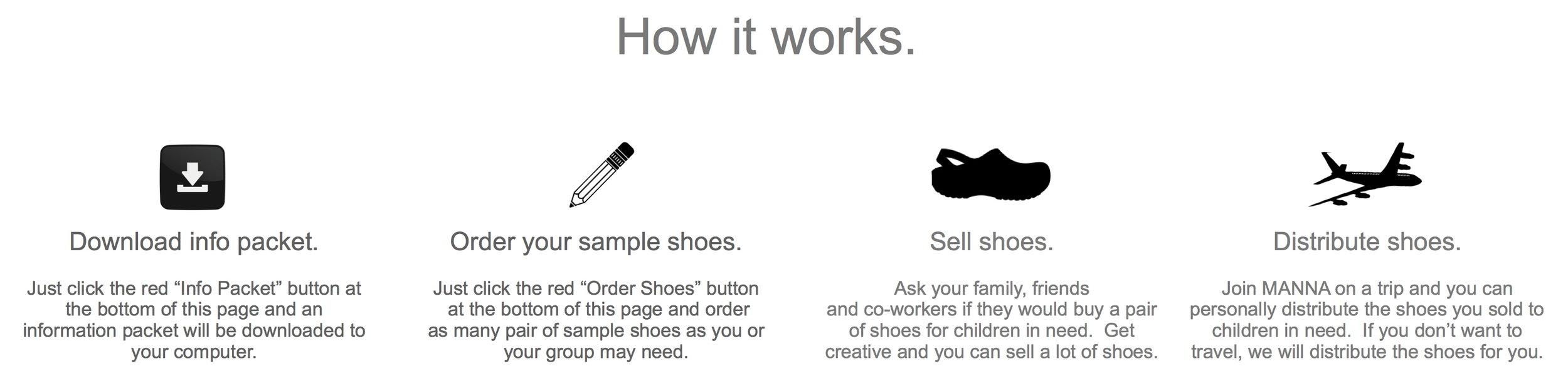 how it works Shoe Unto Others slide  copy.jpg