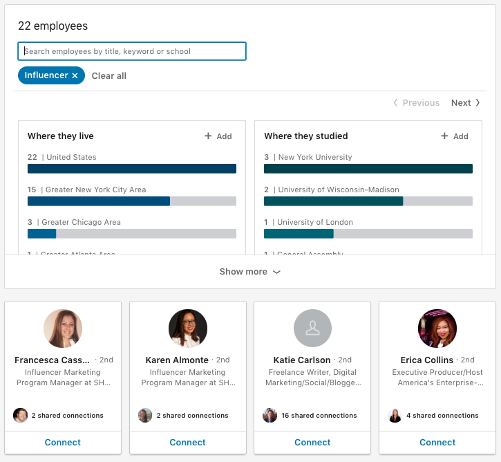 """Screenshot of SHE Media's LinkedIn """"People"""" Category After Searching For """"Influencer""""."""