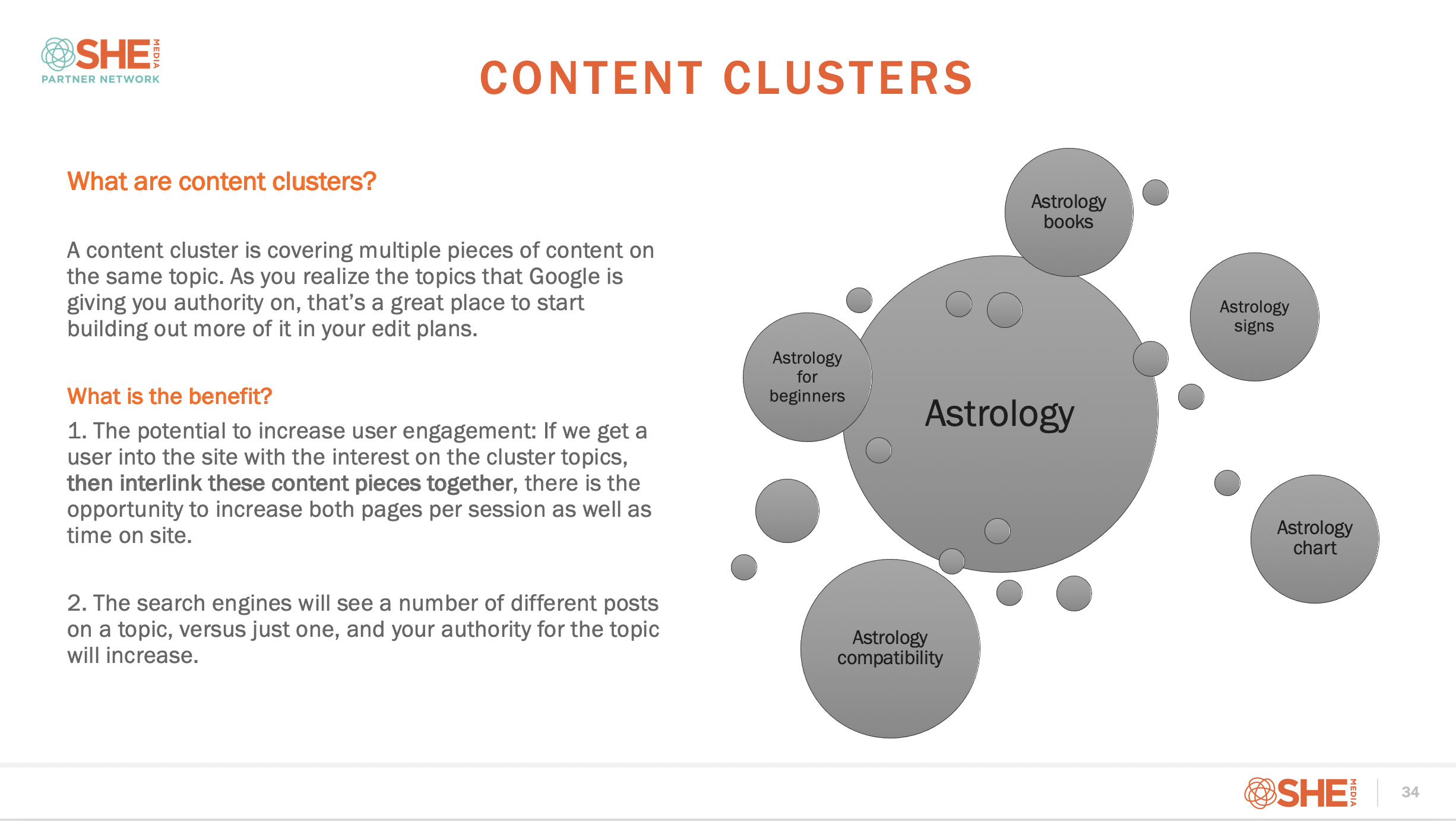 content-cluster.png
