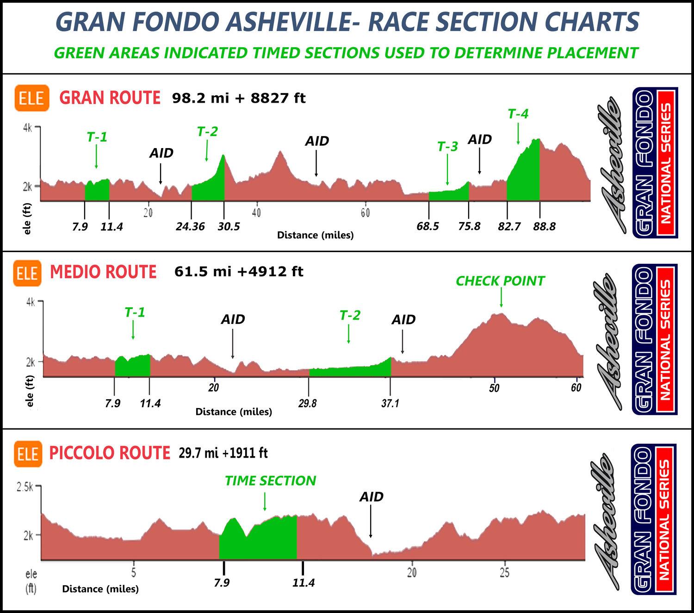 Asheville-Elevations-ALL-2019.jpg