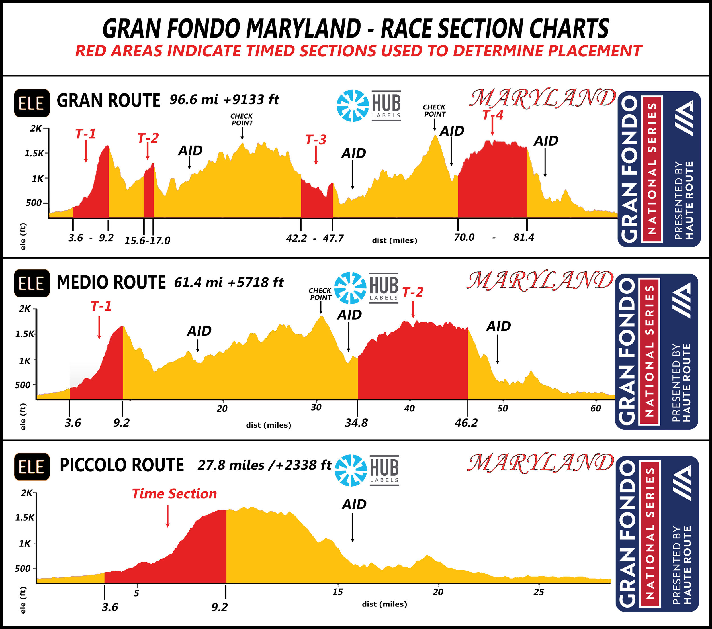 Elevations GFNC ALL 2018.jpg