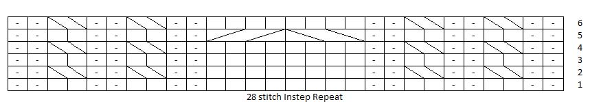 Cable Twist hand-knitted sock pattern 28-stitch instep repeat chart