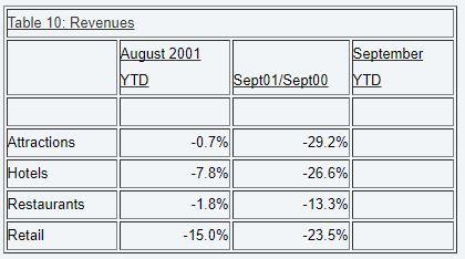 Table 10 Revenues.JPG