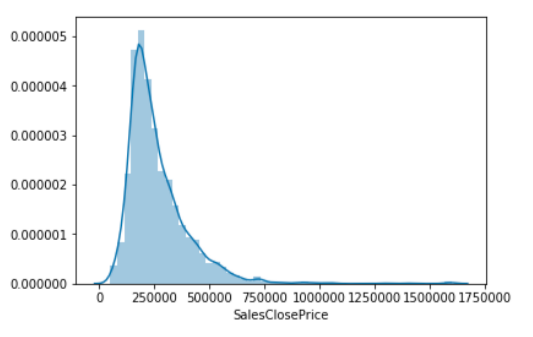 Exploratory Data Analysis with PySpark (Spark series part I