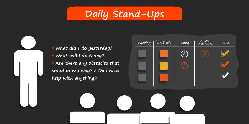 The Daily Stand-Up