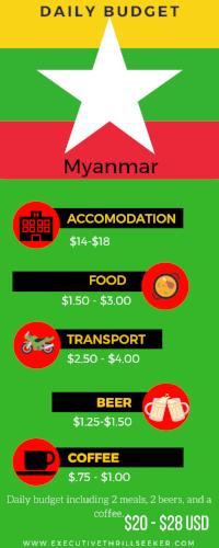 Myanmar Budget 2019