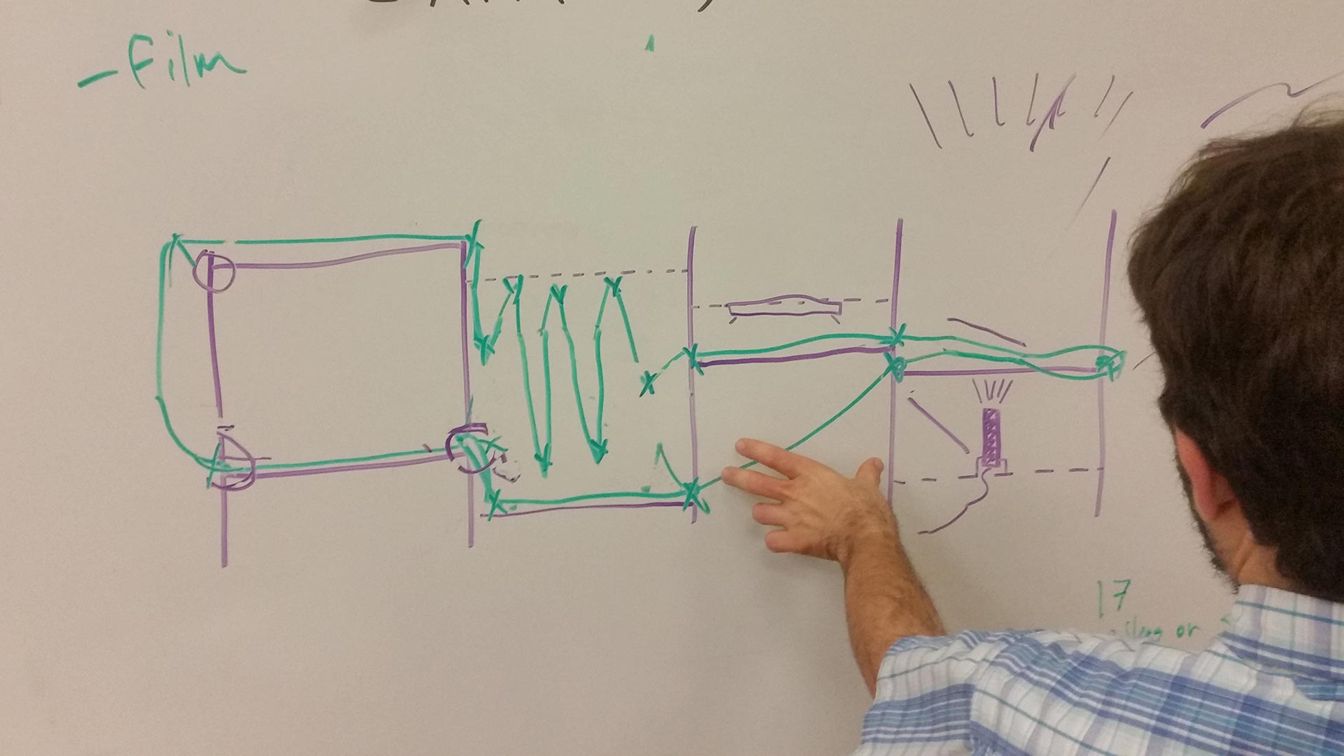 The green line is what ultimately became the path that the film took over the conveyor, featuring artist Jake Kassen.