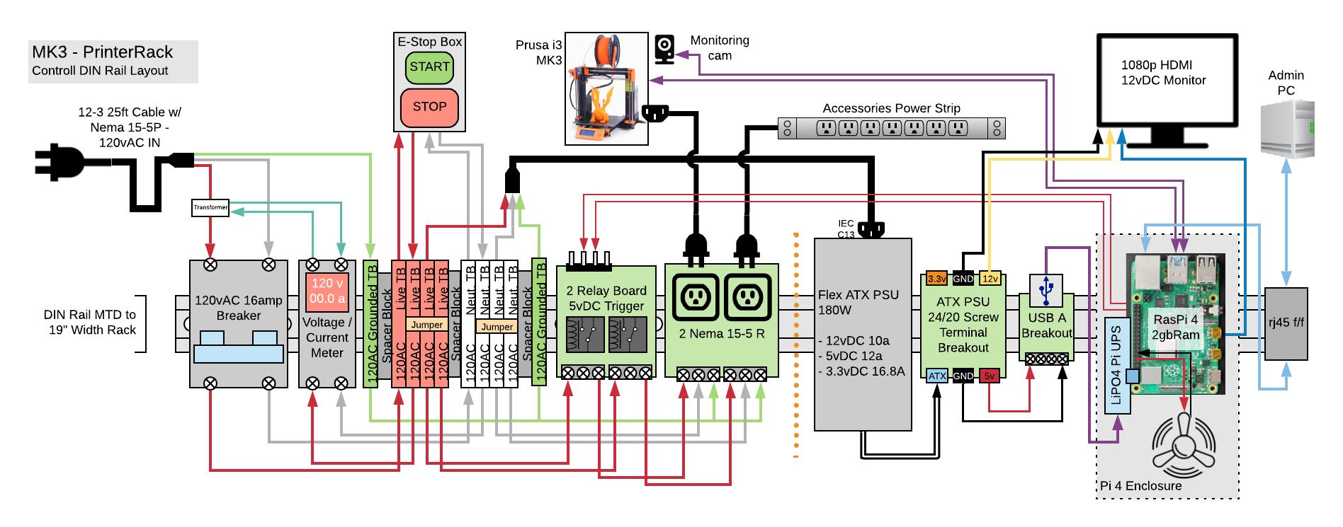 MK3-Rack_Control-DINLayout.png