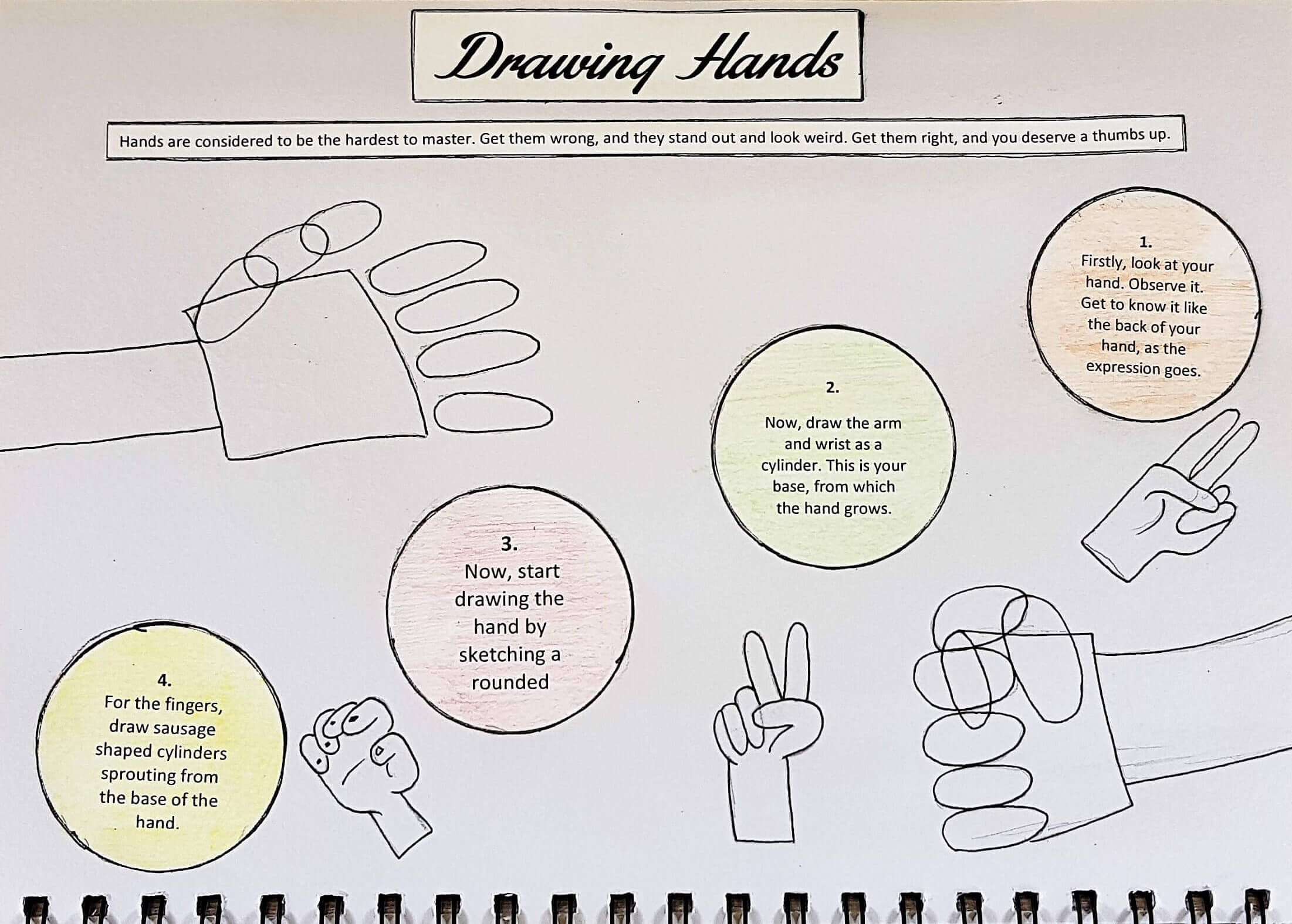 Day 5: Drawing hands