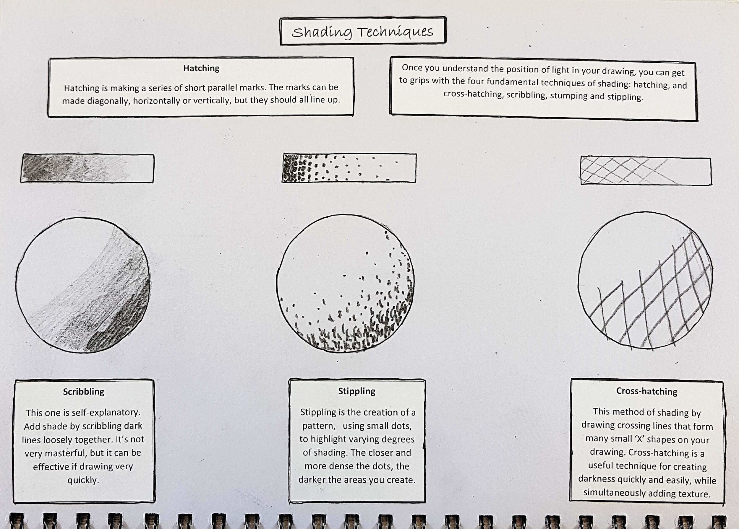 Day 17: Shading Techniques (part 1)
