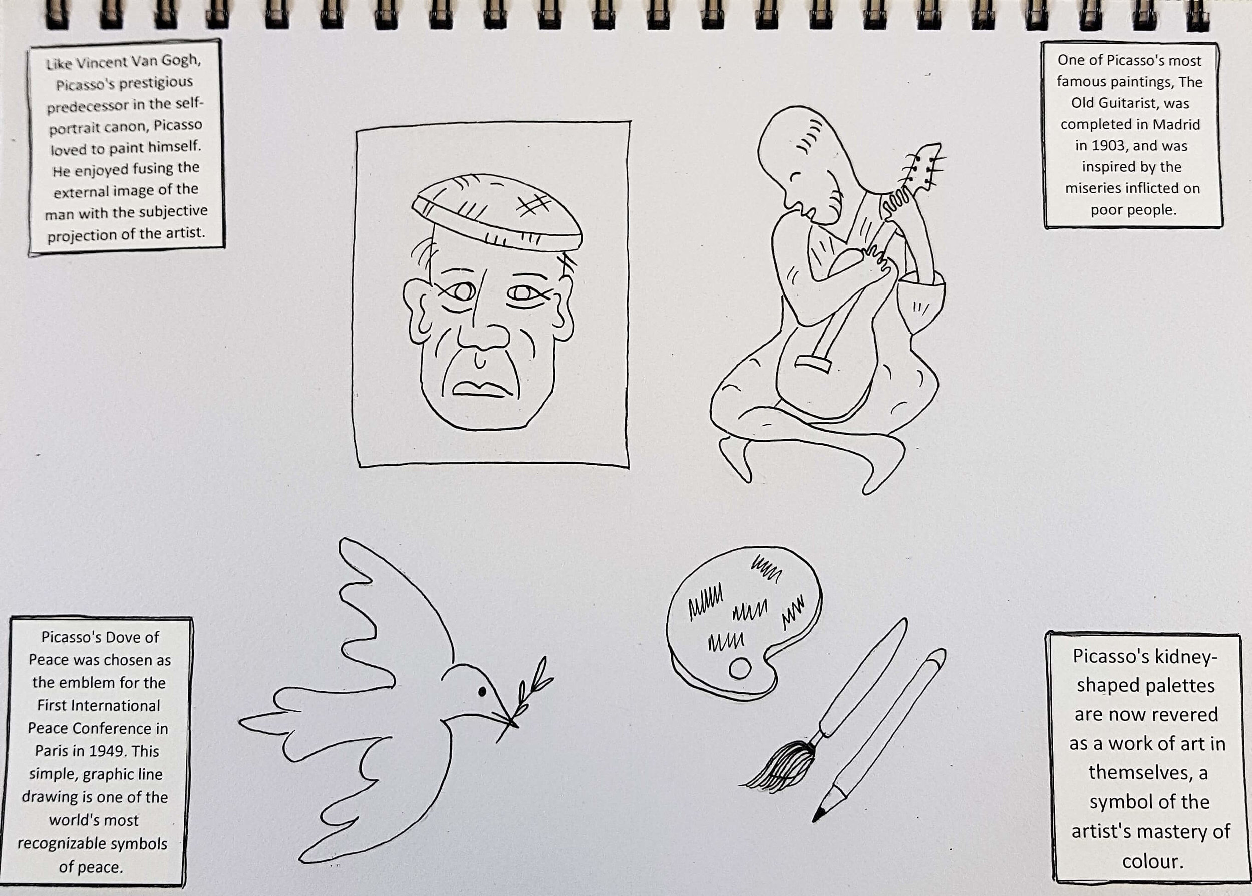 Day 20: Pablo Picasso (part 2)
