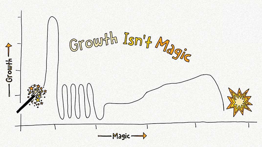 Growth isn't magic ✨