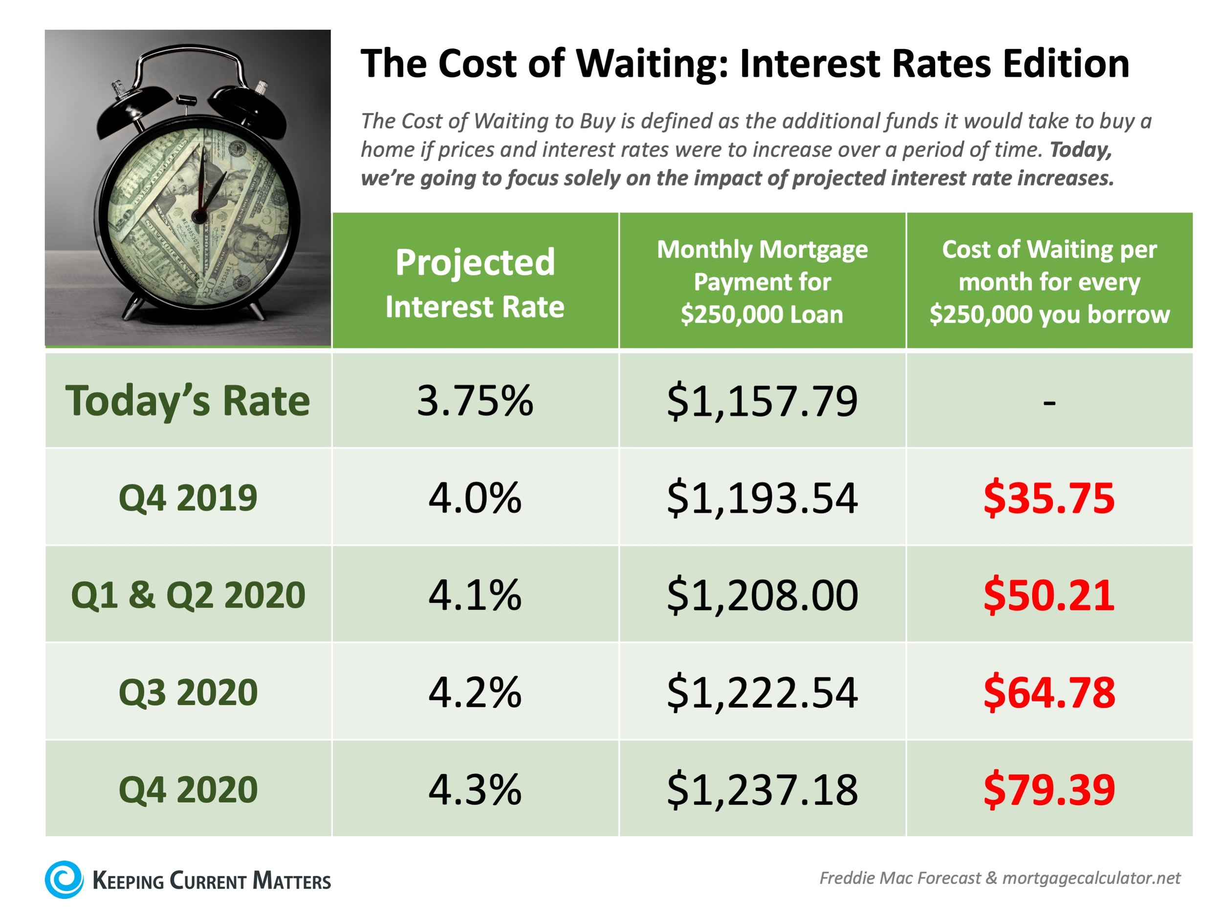 Interest Rates.jpg