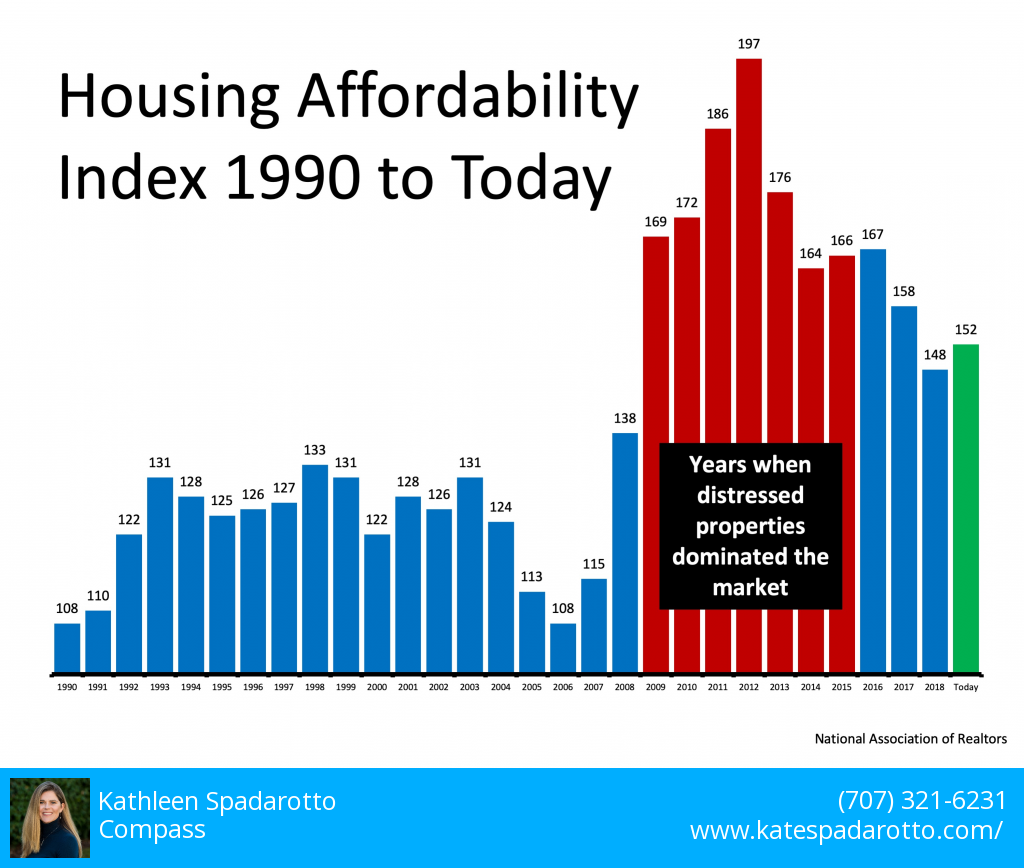 housing affordability index.png