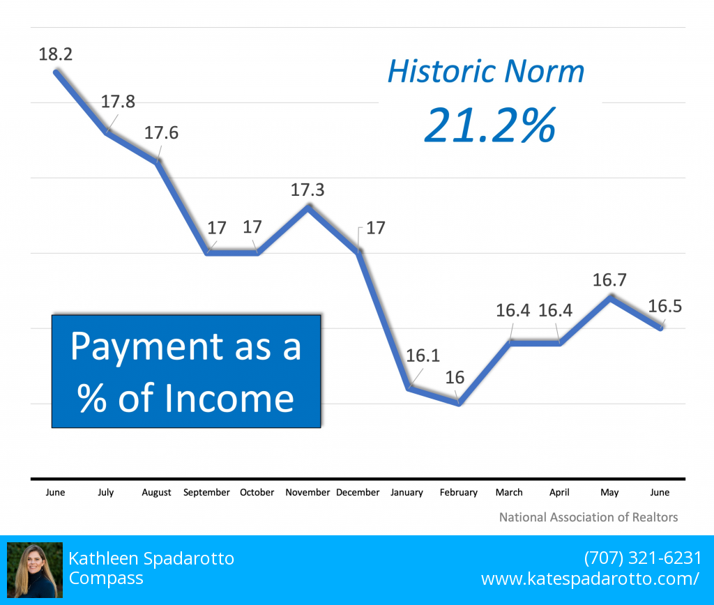 payment as percentage of income.png