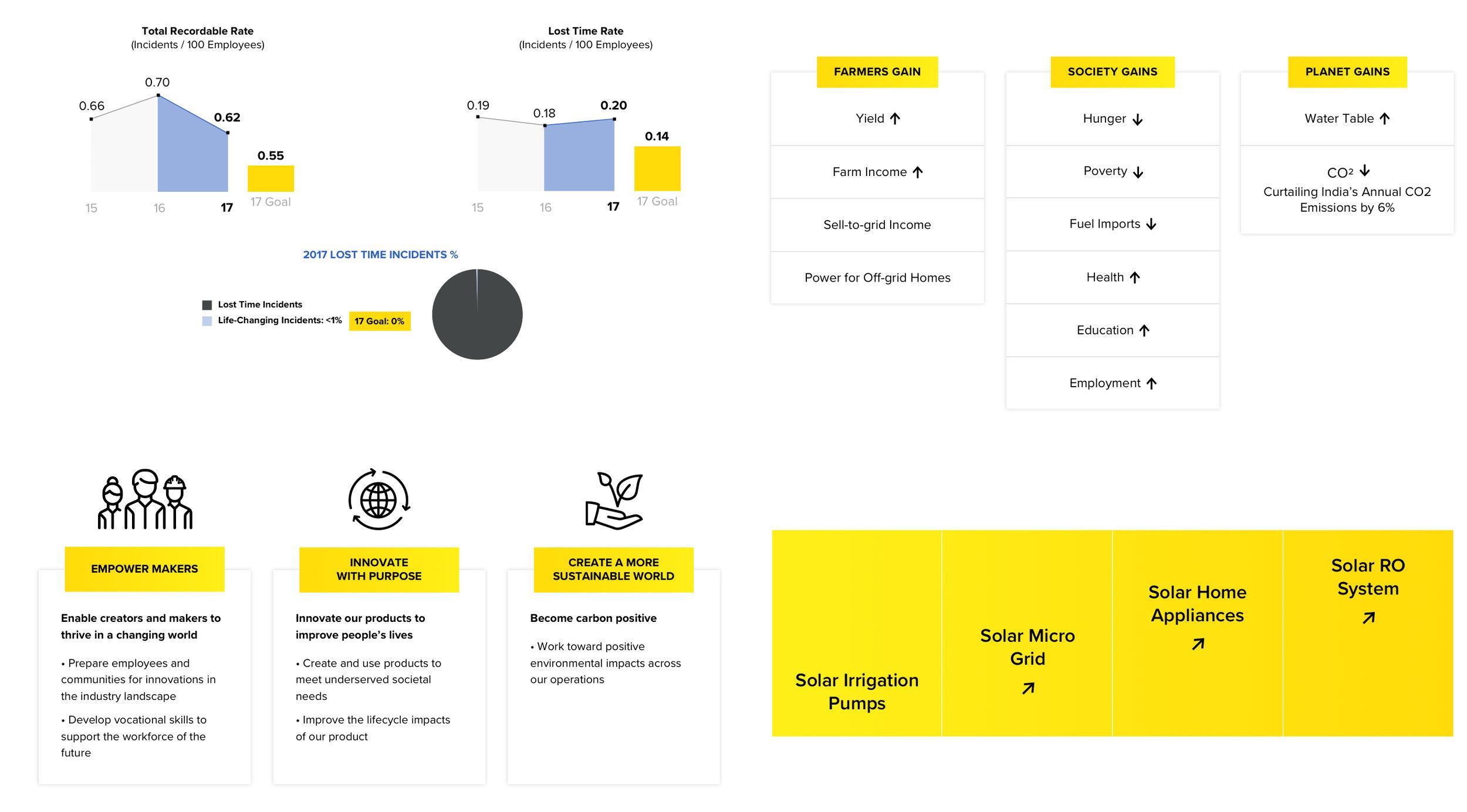 Stanley-Infographics.jpg