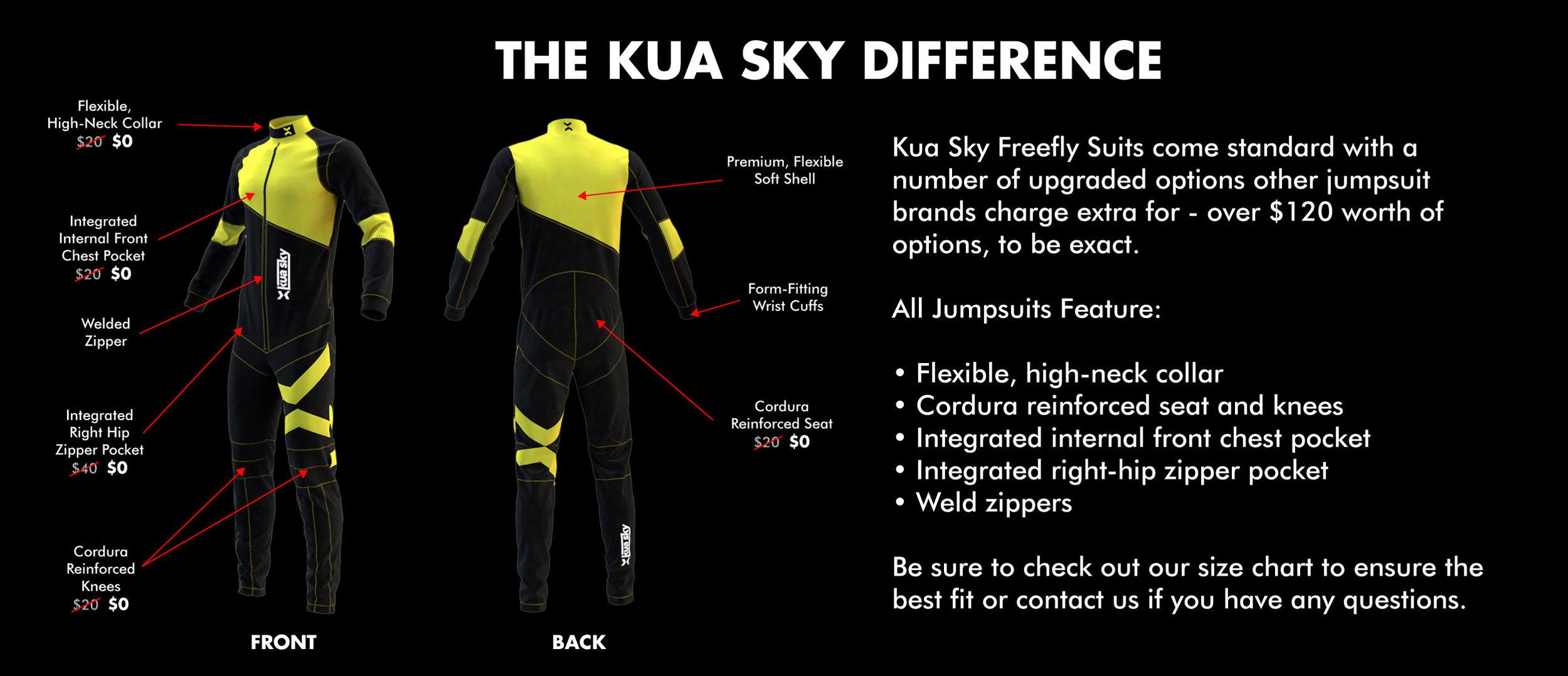 The-Kua-Sky-Difference.jpg