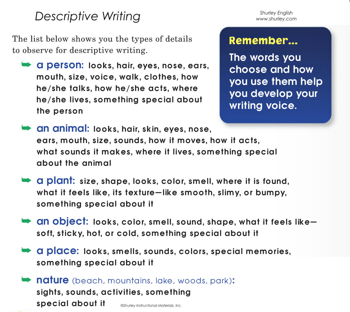 Descriptive Writing with Shurley English Observations.png