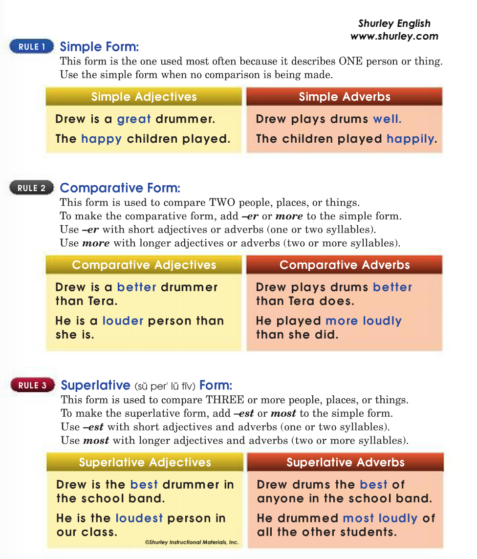 Degrees of Comparison of Adjectives with Shurley English.png
