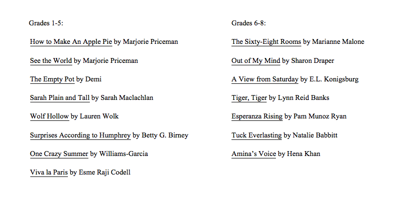 Summer Reading List.png