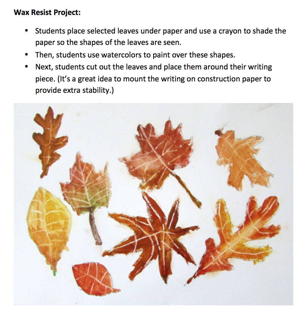 Wax Resist Project with Shurley English.png