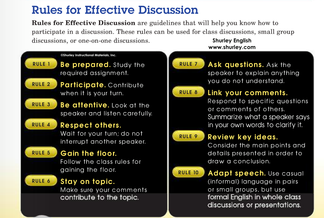Rules for Effective Discussion with Shurley English.png