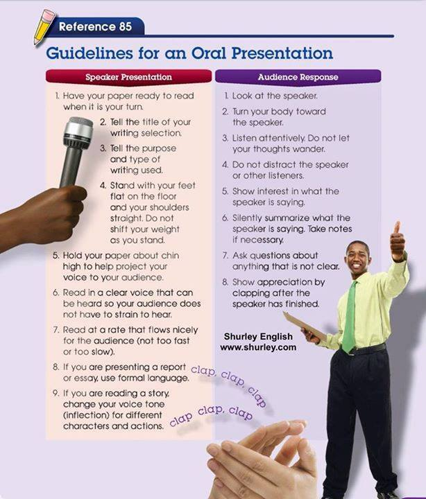 Oral Presentation Guidelines with SHurley english.jpg