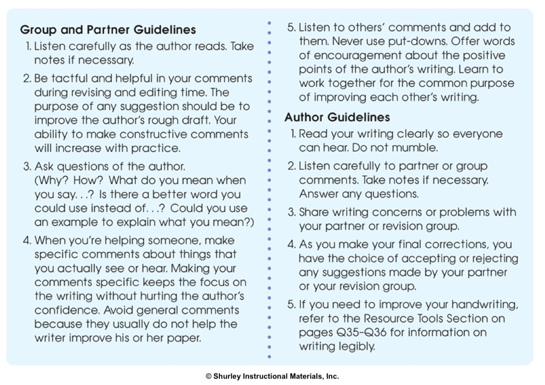 Communication Guidelines with SHurley English.png