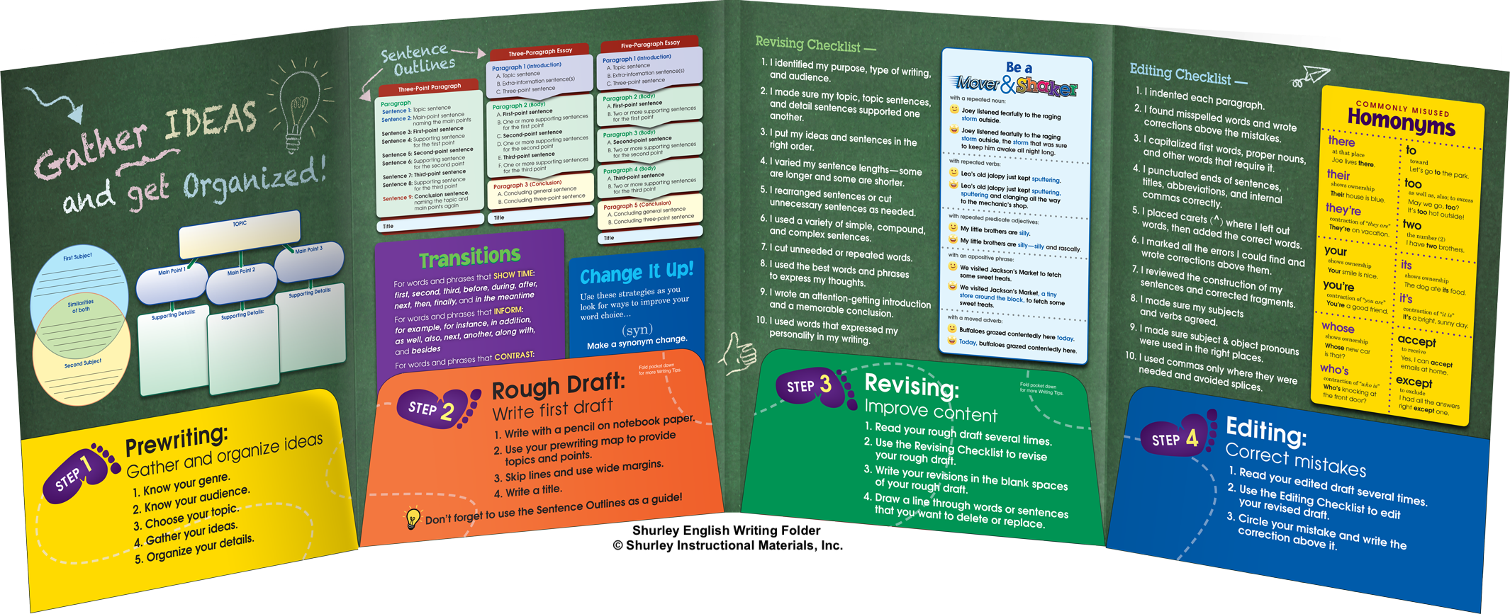Shurley English Writing Folder:  © Shurley Instructional Materials, Inc.