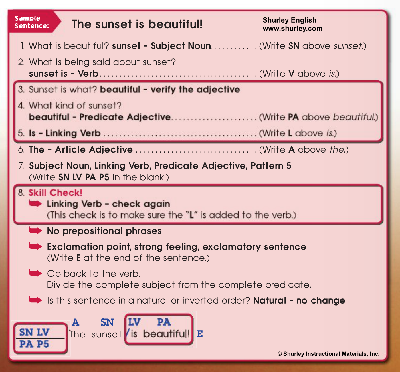 Pattern 5 Sample with Shurley English.png