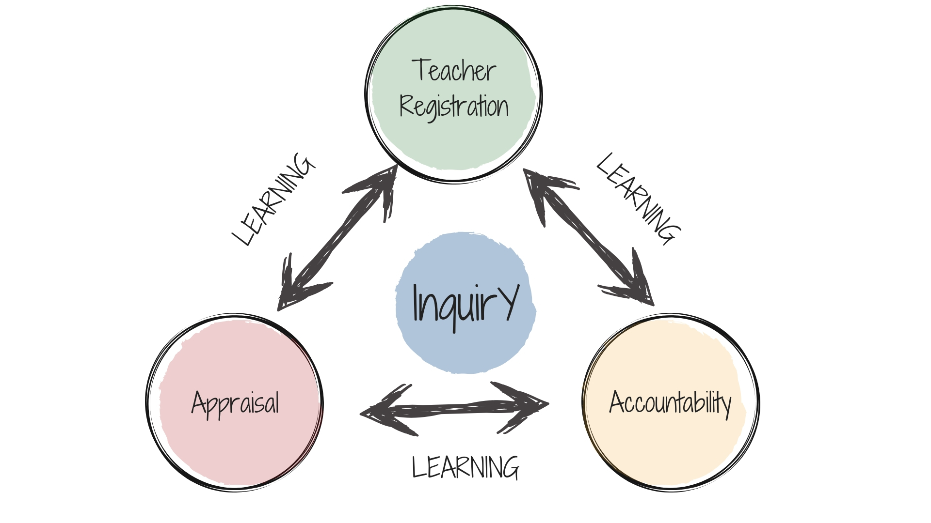 Inquiry Models and BOOK Models (17).jpg