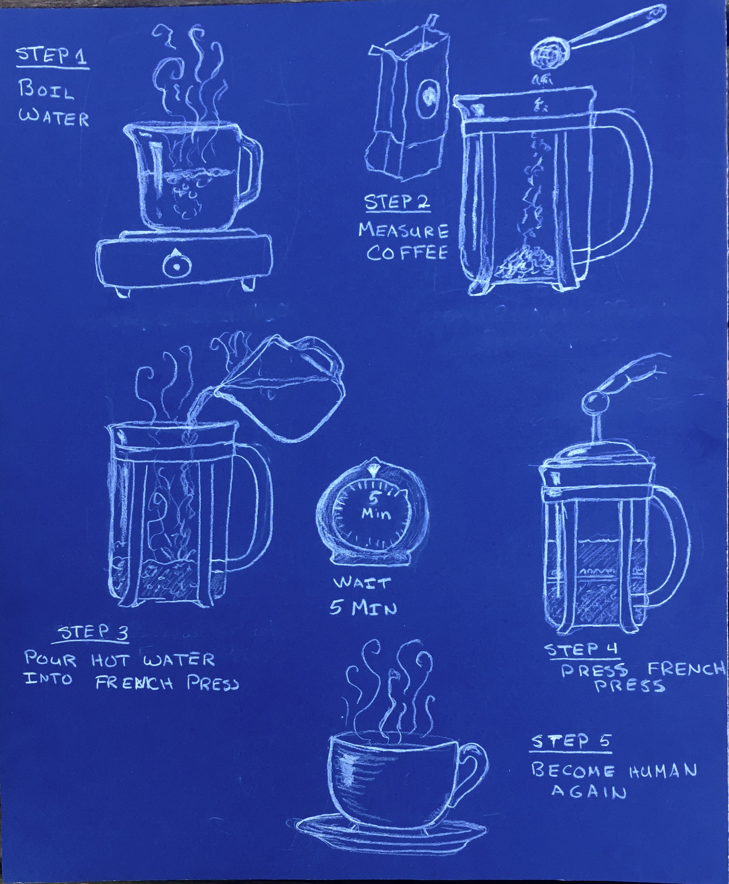Procedure diagram for making coffee with a French press. Made with colored pencil on blue paper.