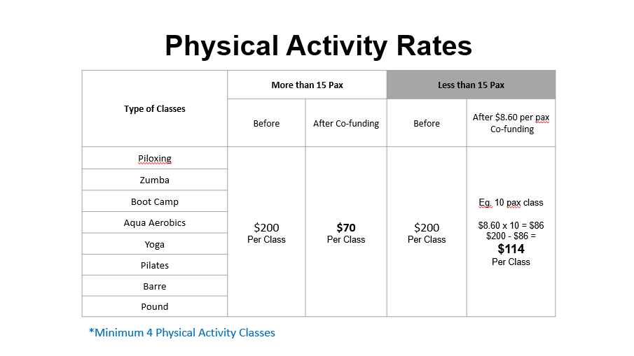 Physical Activity Rates.png