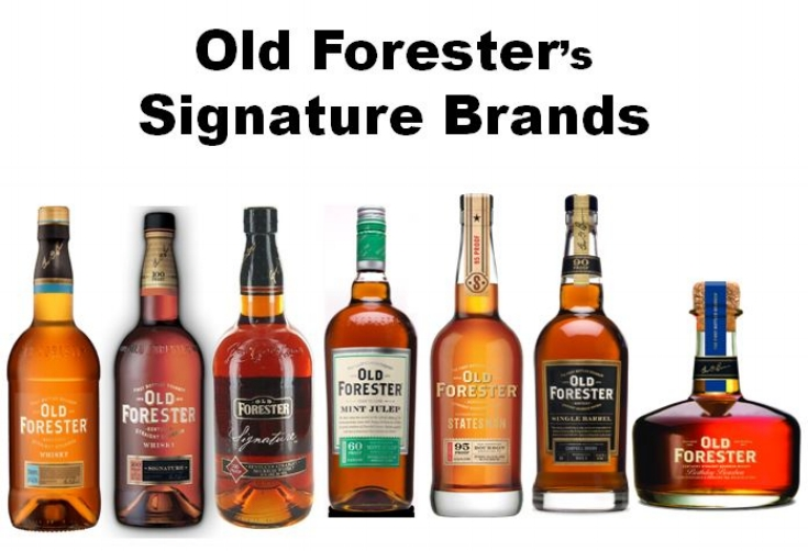 Old Forester's Signature line of Brands