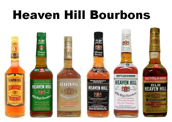 The Economy Line of Heaven Hill