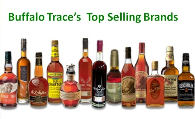 Buffalo Trace has a wide variety of Bourbons