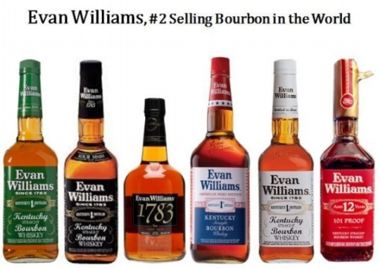 Evan Williams Signature line of Bourbons from left to right;   Evan Williams Green Label, Evan Williams Black Label, Evan Williams 1783, Evan Williams Hero Series, Evan Williams Bottled-in-Bond   (White Label) and   Evan Williams 12 Year-Old   (Red Label).