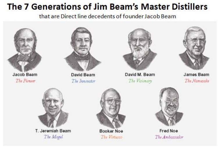 jim Founders.JPG