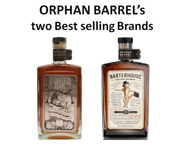 Orphan Barrel's two Best selling Brands
